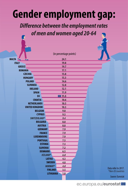 Employment_gap