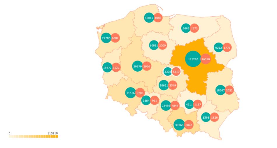 Poland Foreign Population 2010-2019