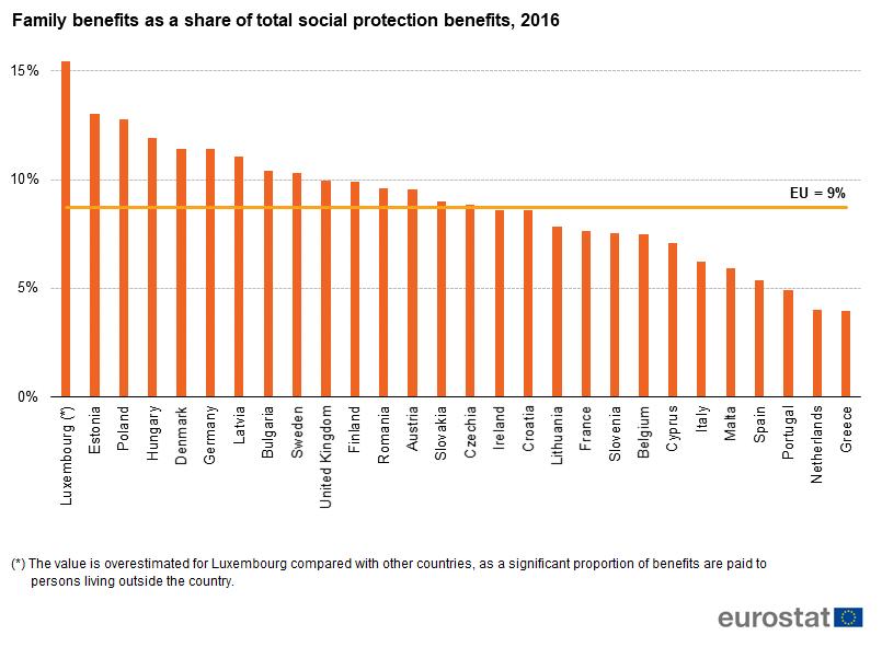 Eurostat_1