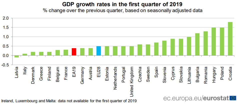 GDP_growth_rate
