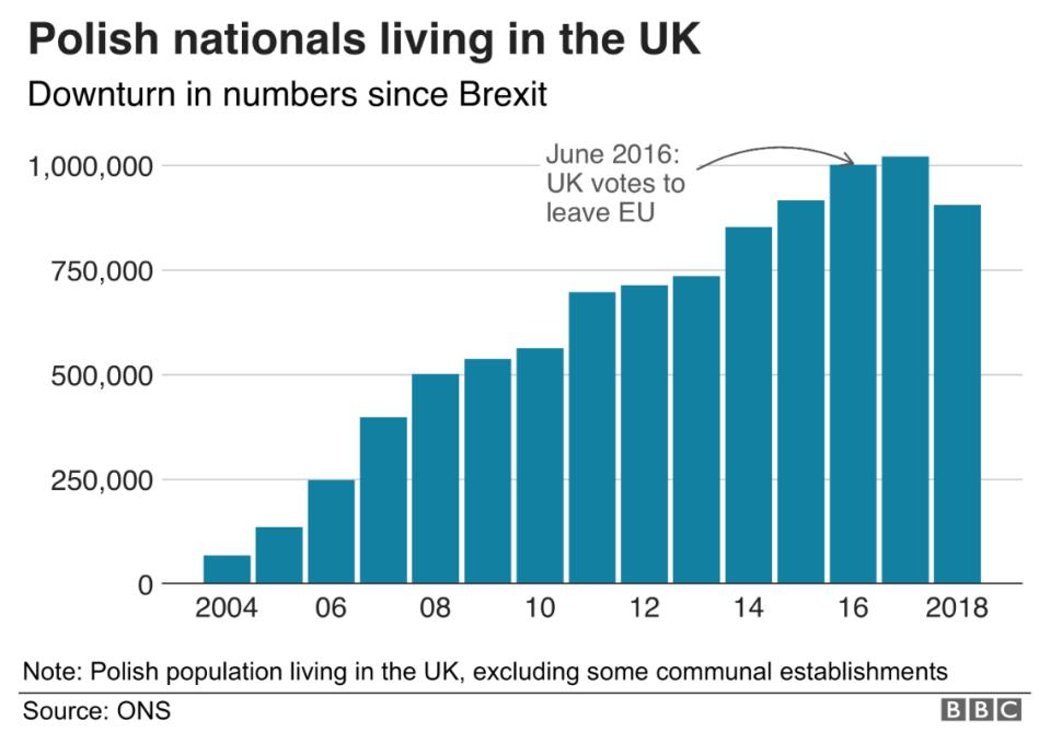polish-nationals-uk