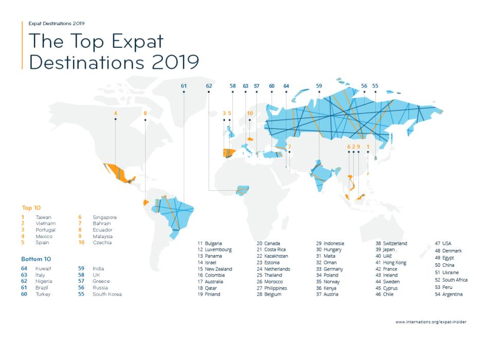 top-expat-destinations-internations.png