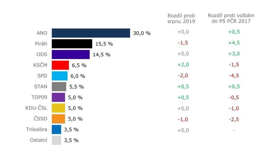 czech-republic-poll