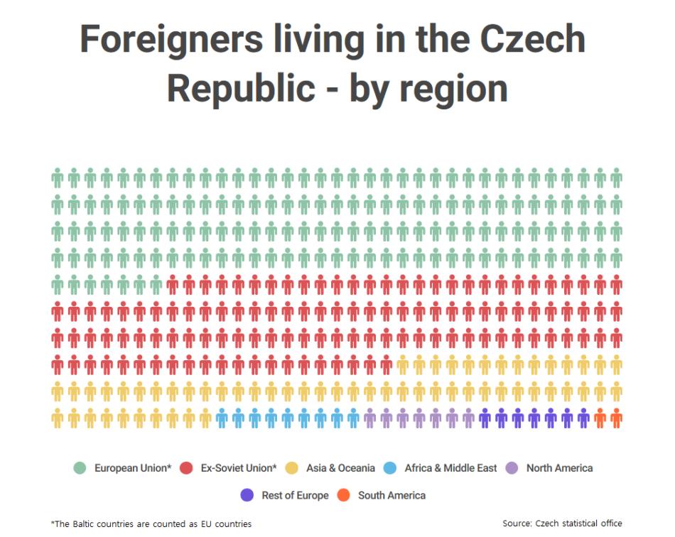 czech-foreigners-1