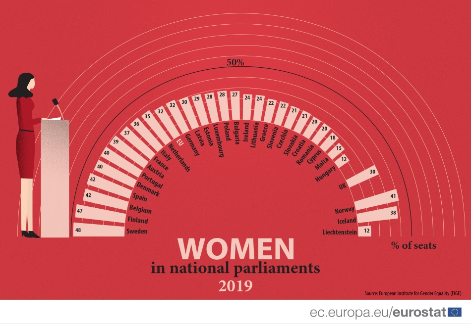 Women in parliaments_2019_ver2-01